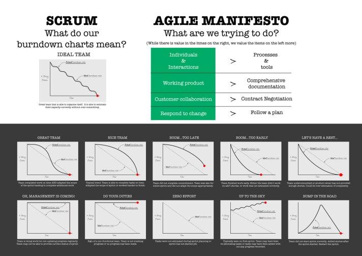 Burndown-charts_agile-manifesto-01