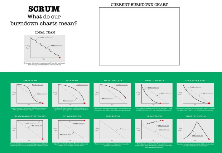 Burndown-charts_v2