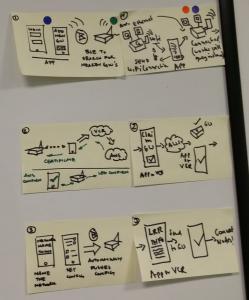 design-sprint_registersolution