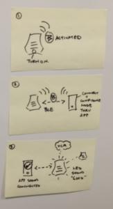 design-sprint_wsndeploysolution